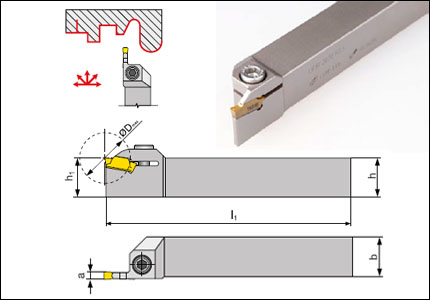 GFIR toolholder for grooving and cutting-off