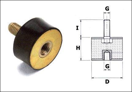Cylindrical shock absorber MF