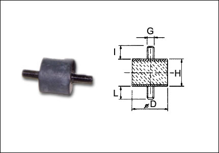 Cylindrical shock absorber MM